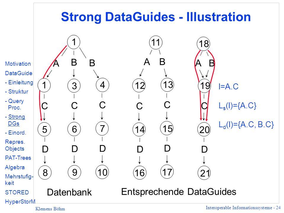 Interoperable Informationssysteme - 24 Klemens Böhm Strong DataGuides - Illustration 1 4 B A 3 B 5 C 6 C 7 C 8 D 9 D 10 D 12 11 13 B A 14 C 15 C 16 D