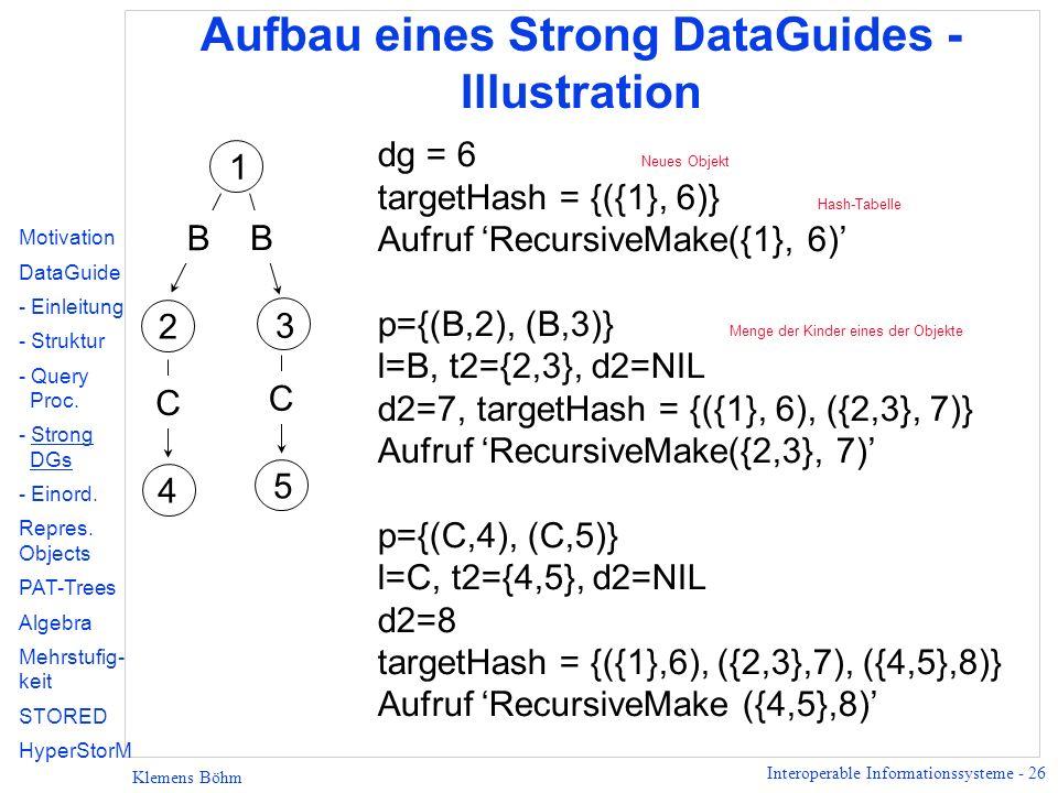 Interoperable Informationssysteme - 26 Klemens Böhm Aufbau eines Strong DataGuides - Illustration 2 1 3 B B 4 C 5 C dg = 6 Neues Objekt targetHash = {