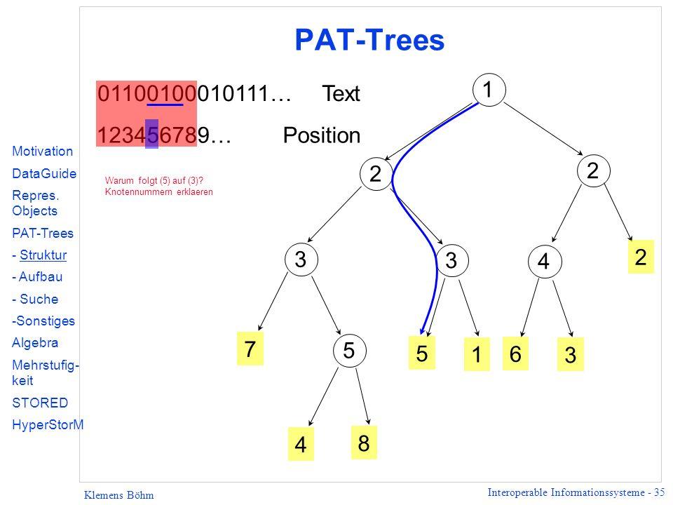 Interoperable Informationssysteme - 35 Klemens Böhm PAT-Trees 2 1 2 3 3 7 5 4 8 5 1 4 2 6 3 01100100010111…Text 123456789… Position Warum folgt (5) au