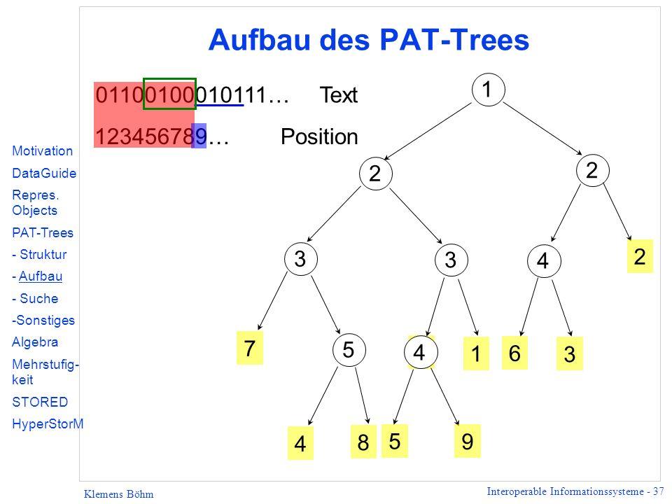 Interoperable Informationssysteme - 37 Klemens Böhm Aufbau des PAT-Trees 2 1 2 3 3 7 5 4 8 5 1 4 2 6 3 01100100010111…Text 123456789… Position 5 9 4 M