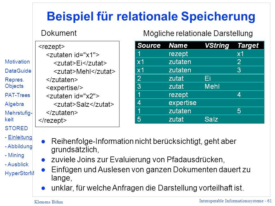 Interoperable Informationssysteme - 61 Klemens Böhm Beispiel für relationale Speicherung Ei Mehl Salz Dokument Mögliche relationale Darstellung l Reih