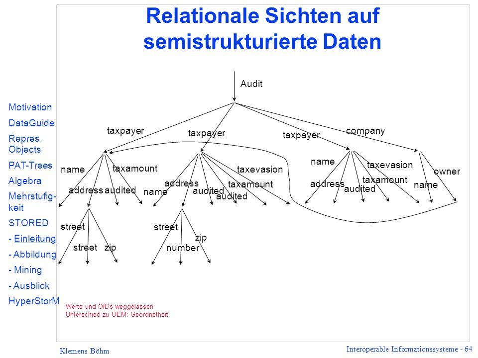 Interoperable Informationssysteme - 64 Klemens Böhm Relationale Sichten auf semistrukturierte Daten Motivation DataGuide Repres. Objects PAT-Trees Alg