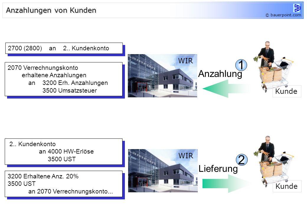 © bauerpoint.com Anzahlungen von Kunden 2700 (2800) an 2.. Kundenkonto 2070 Verrechnungskonto erhaltene Anzahlungen an 3200 Erh. Anzahlungen 3500 Umsa