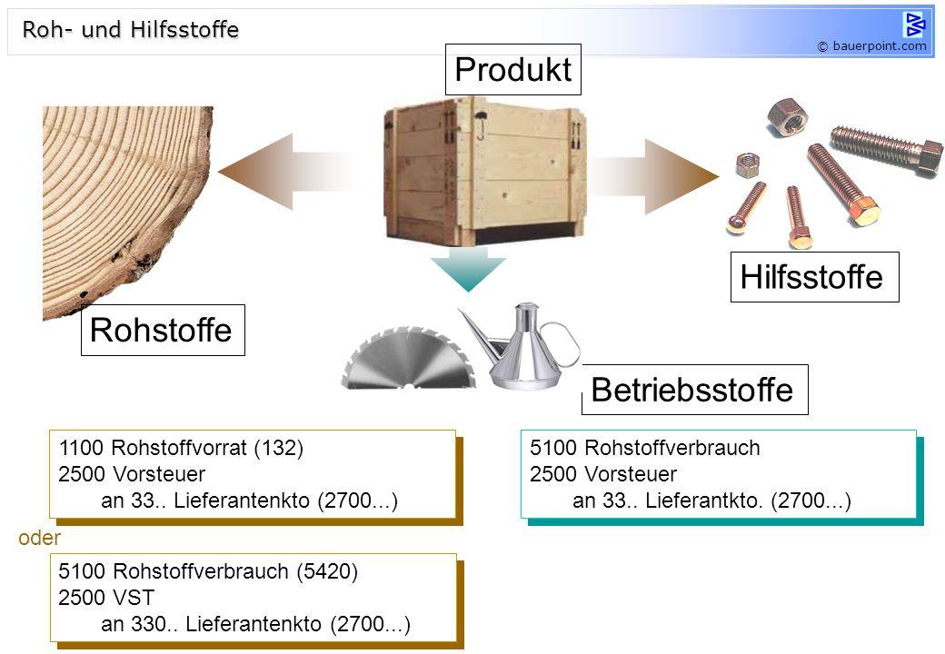 © bauerpoint.com Hilfsstoffe 1100 Rohstoffvorrat (132) 2500 Vorsteuer an 33.. Lieferantenkto (2700...) 1100 Rohstoffvorrat (132) 2500 Vorsteuer an 33.