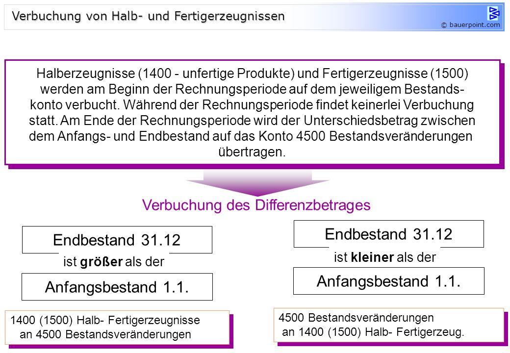 © bauerpoint.com Halberzeugnisse (1400 - unfertige Produkte) und Fertigerzeugnisse (1500) werden am Beginn der Rechnungsperiode auf dem jeweiligem Bes