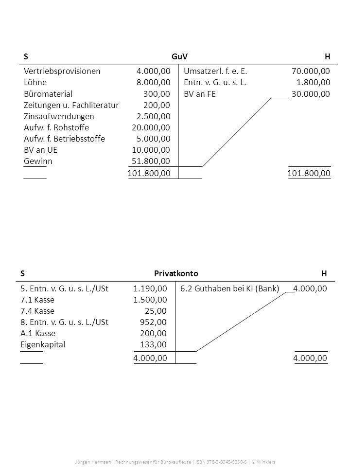 Jürgen Hermsen | Rechnungswesen für Bürokaufleute | ISBN 978-3-8045-6350-6 | © Winklers SGuVH Vertriebsprovisionen4.000,00 Löhne8.000,00 Büromaterial3