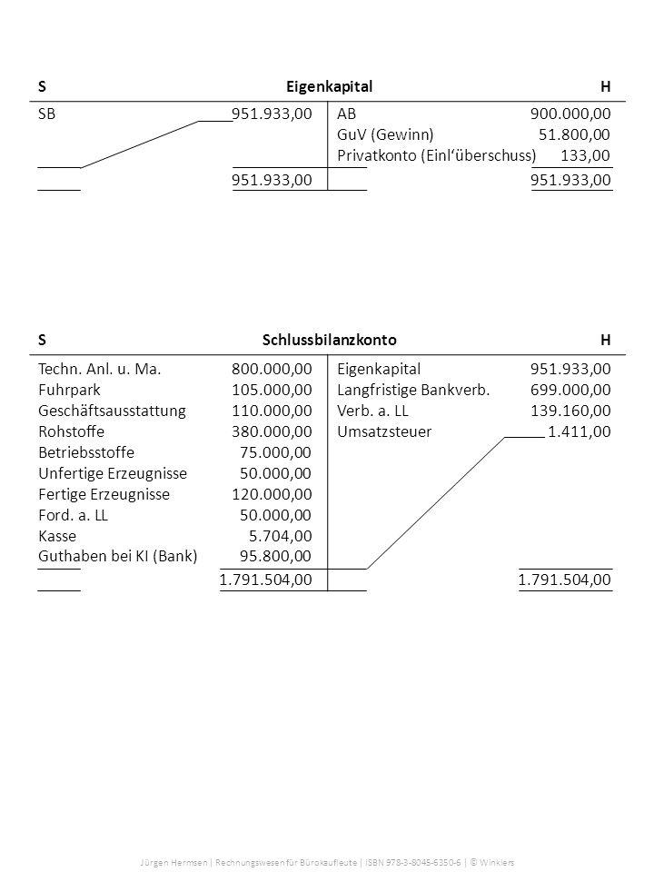 Jürgen Hermsen | Rechnungswesen für Bürokaufleute | ISBN 978-3-8045-6350-6 | © Winklers SSchlussbilanzkontoH Techn. Anl. u. Ma.800.000,00 Fuhrpark105.