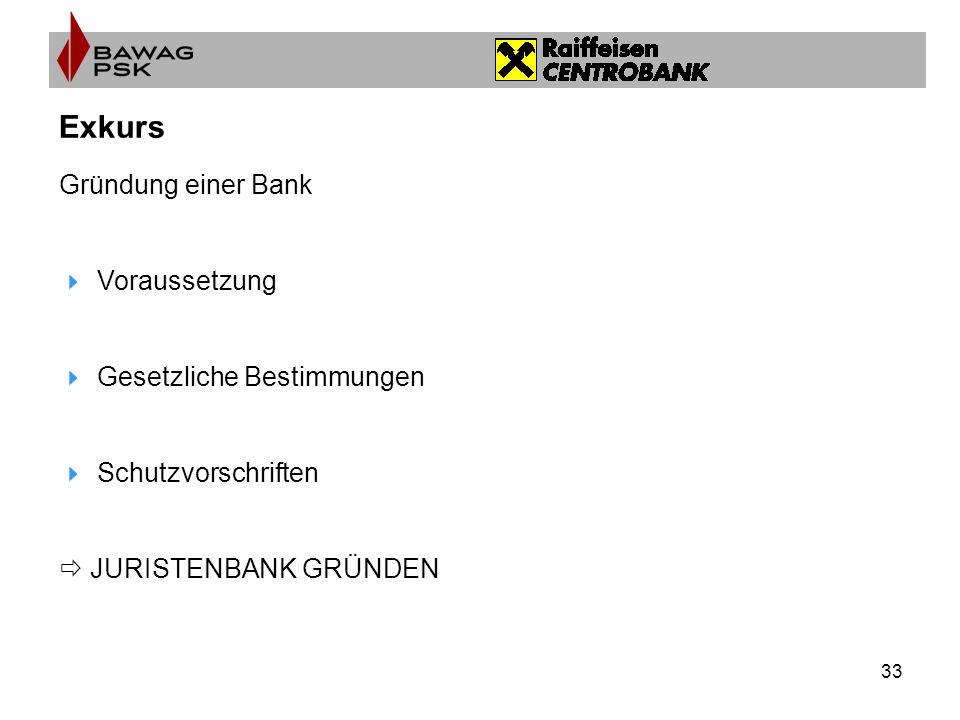 33 Exkurs Gründung einer Bank Voraussetzung Gesetzliche Bestimmungen Schutzvorschriften JURISTENBANK GRÜNDEN