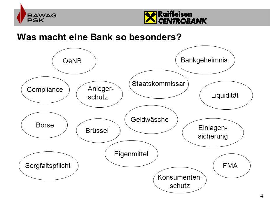 4 Was macht eine Bank so besonders.