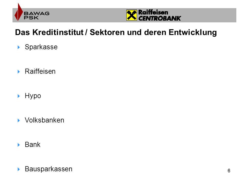 6 Das Kreditinstitut / Sektoren und deren Entwicklung Sparkasse Raiffeisen Hypo Volksbanken Bank Bausparkassen
