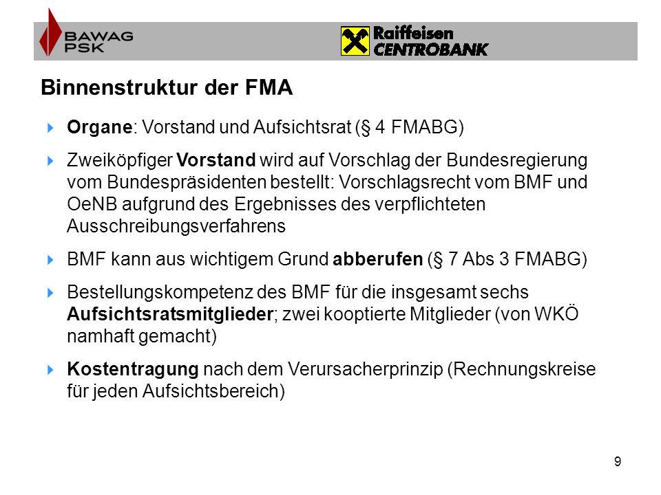 9 Binnenstruktur der FMA Organe: Vorstand und Aufsichtsrat (§ 4 FMABG) Zweiköpfiger Vorstand wird auf Vorschlag der Bundesregierung vom Bundespräsidenten bestellt: Vorschlagsrecht vom BMF und OeNB aufgrund des Ergebnisses des verpflichteten Ausschreibungsverfahrens BMF kann aus wichtigem Grund abberufen (§ 7 Abs 3 FMABG) Bestellungskompetenz des BMF für die insgesamt sechs Aufsichtsratsmitglieder; zwei kooptierte Mitglieder (von WKÖ namhaft gemacht) Kostentragung nach dem Verursacherprinzip (Rechnungskreise für jeden Aufsichtsbereich)