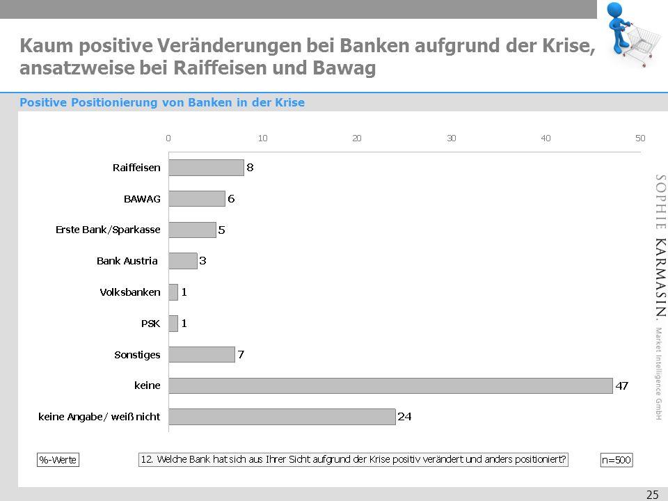 25 Positive Positionierung von Banken in der Krise Kaum positive Veränderungen bei Banken aufgrund der Krise, ansatzweise bei Raiffeisen und Bawag