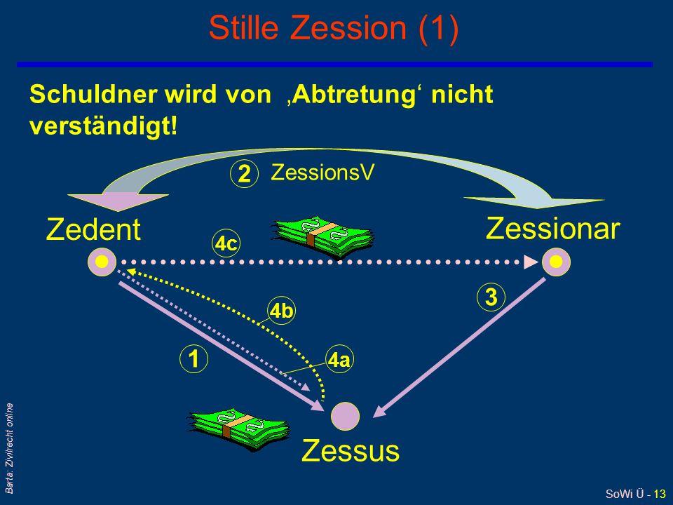 SoWi Ü - 13 Barta: Zivilrecht online Stille Zession (1) Zedent Zessionar Zessus Schuldner wird von Abtretung nicht verständigt! ZessionsV 1 2 3 4a 4b