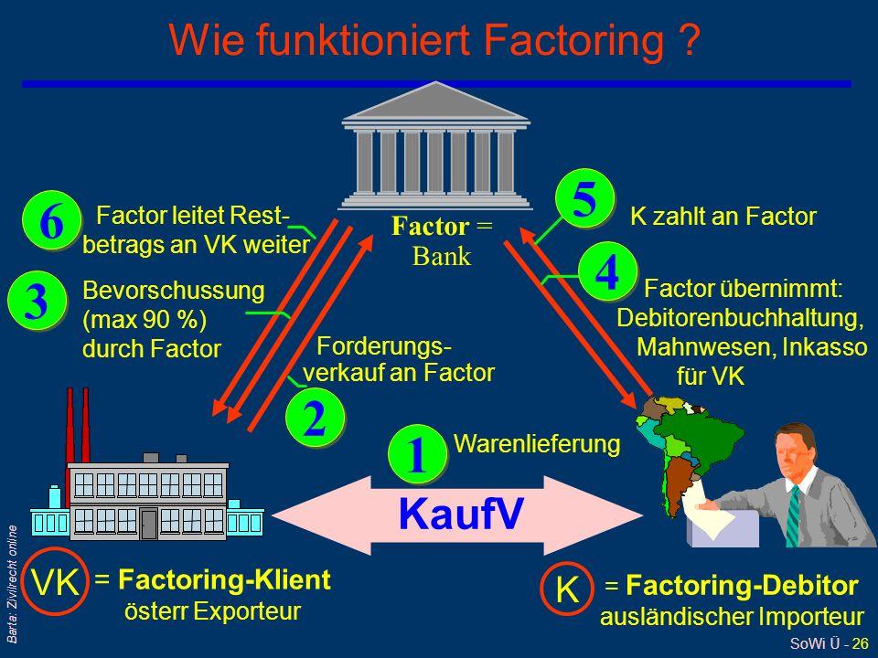 SoWi Ü - 26 Barta: Zivilrecht online Wie funktioniert Factoring ? Factor = Bank = Factoring-Klient österr Exporteur = Factoring-Debitor ausländischer