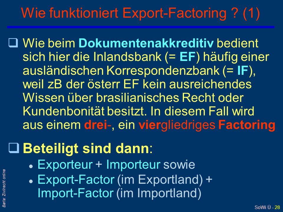 SoWi Ü - 28 Barta: Zivilrecht online Wie funktioniert Export-Factoring ? (1) qWie beim Dokumentenakkreditiv bedient sich hier die Inlandsbank (= EF) h