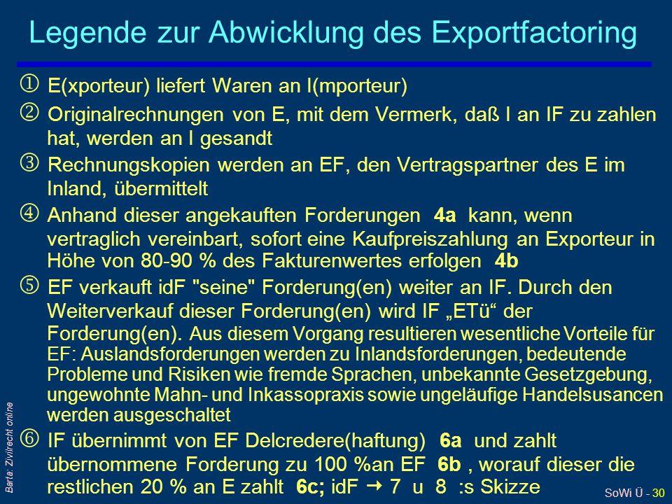 SoWi Ü - 30 Barta: Zivilrecht online Legende zur Abwicklung des Exportfactoring E(xporteur) liefert Waren an I(mporteur) Originalrechnungen von E, mit
