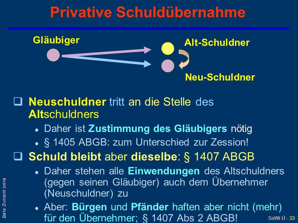 SoWi Ü - 33 Barta: Zivilrecht online Privative Schuldübernahme qNeuschuldner tritt an die Stelle des Altschuldners l Daher ist Zustimmung des Gläubige