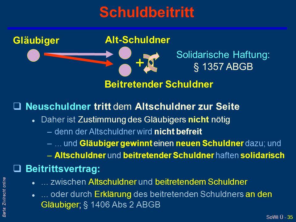 SoWi Ü - 35 Barta: Zivilrecht online Schuldbeitritt qNeuschuldner tritt dem Altschuldner zur Seite l Daher ist Zustimmung des Gläubigers nicht nötig –