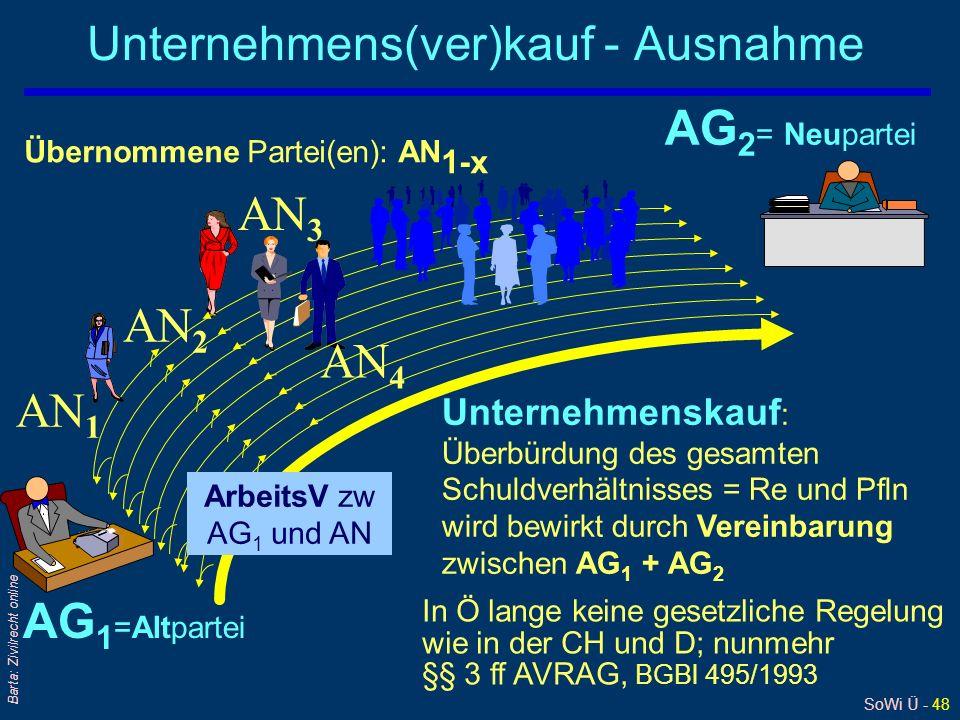 SoWi Ü - 48 Barta: Zivilrecht online Unternehmens(ver)kauf - Ausnahme Übernommene Partei(en): AN 1-x AG 2 = Neupartei AG 1 =Altpartei AN 1 AN 2 AN 3 A