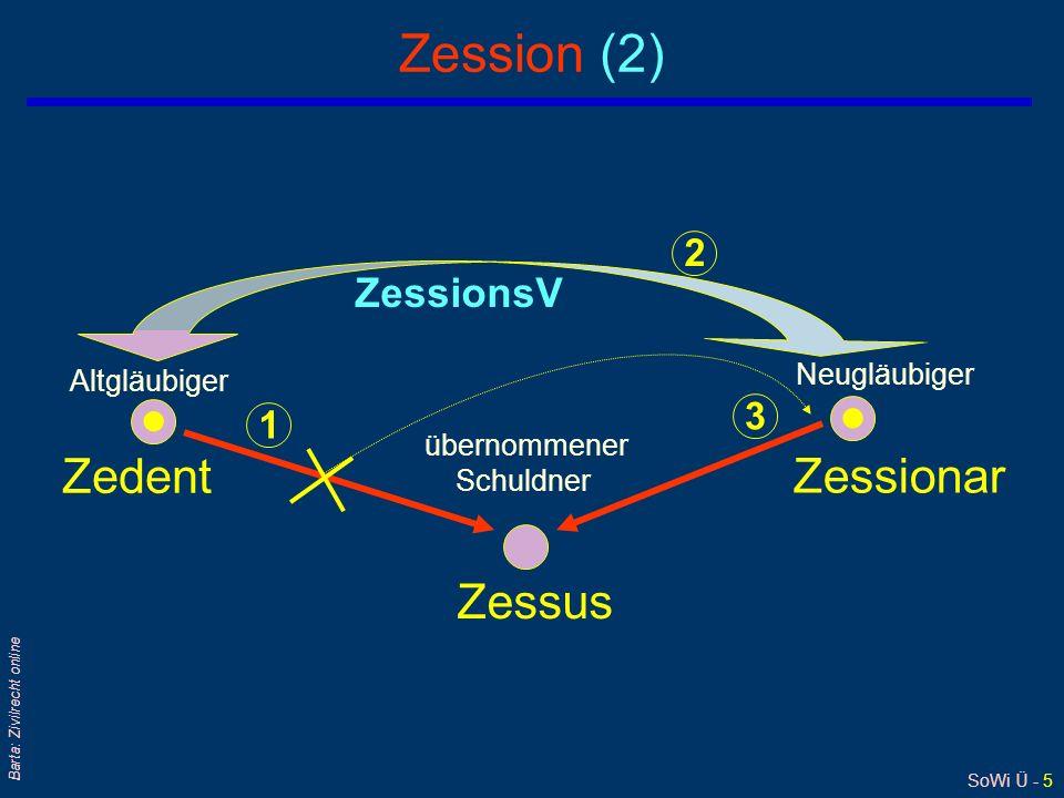 SoWi Ü - 5 Barta: Zivilrecht online Zession (2) Altgläubiger Zedent Neugläubiger Zessionar übernommener Zessus ZessionsV Schuldner 3 1 2