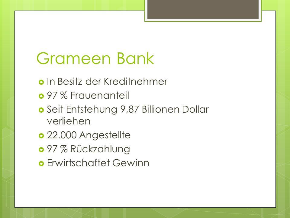 Grameen Bank In Besitz der Kreditnehmer 97 % Frauenanteil Seit Entstehung 9,87 Billionen Dollar verliehen 22.000 Angestellte 97 % Rückzahlung Erwirtsc