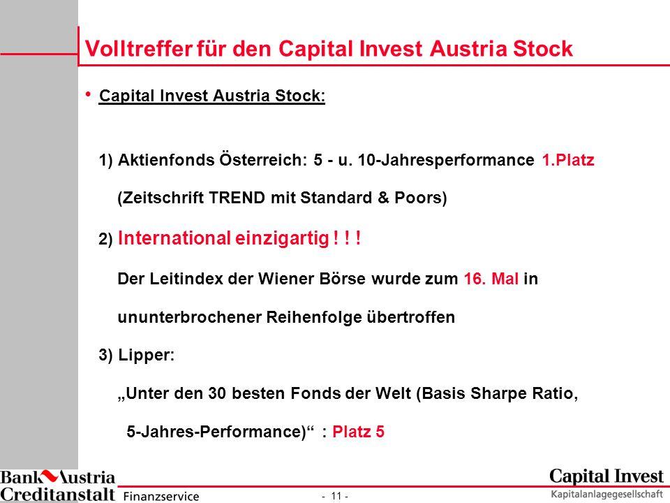- 11 - Volltreffer für den Capital Invest Austria Stock Capital Invest Austria Stock: 1) Aktienfonds Österreich: 5 - u.