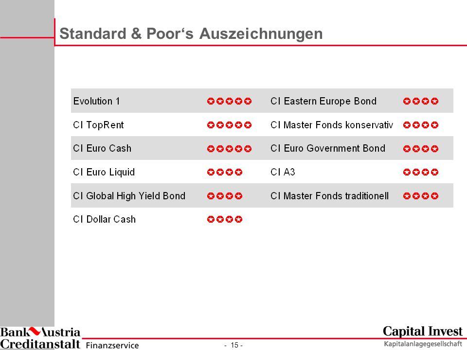 - 15 - Standard & Poors Auszeichnungen