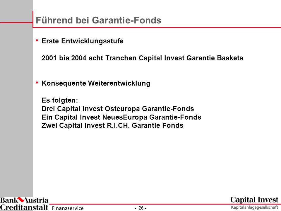 - 26 - Führend bei Garantie-Fonds Erste Entwicklungsstufe 2001 bis 2004 acht Tranchen Capital Invest Garantie Baskets Konsequente Weiterentwicklung Es folgten: Drei Capital Invest Osteuropa Garantie-Fonds Ein Capital Invest NeuesEuropa Garantie-Fonds Zwei Capital Invest R.I.CH.