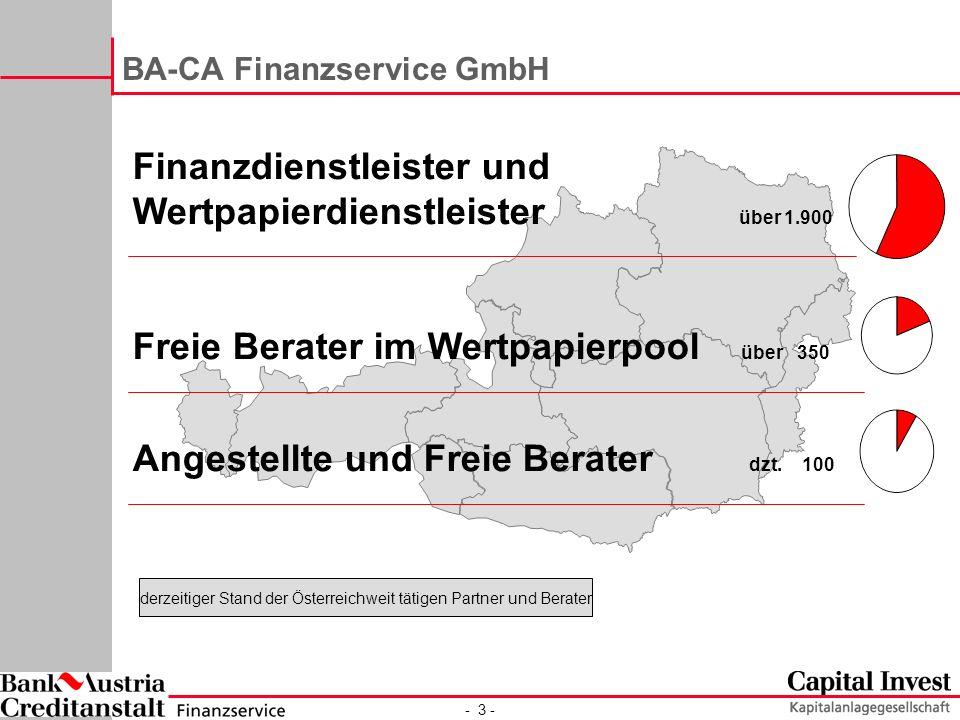 - 3 - BA-CA Finanzservice GmbH Finanzdienstleister und Wertpapierdienstleister über 1.900 Freie Berater im Wertpapierpool über 350 Angestellte und Freie Berater dzt.