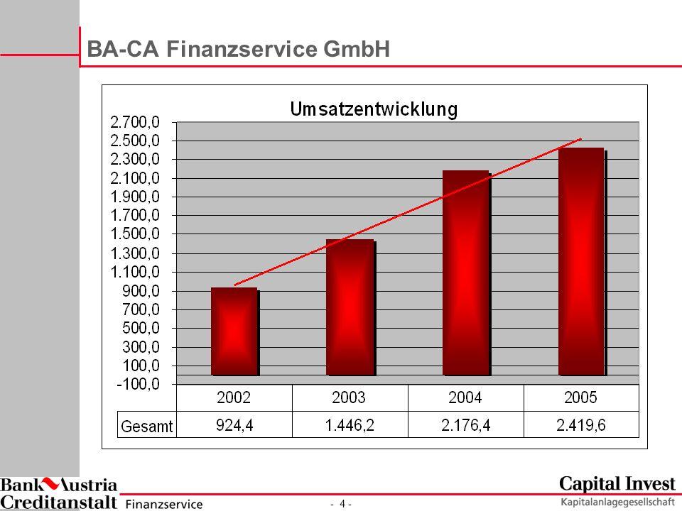 - 4 - BA-CA Finanzservice GmbH