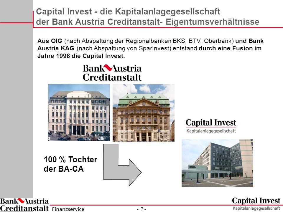 - 7 - 100 % Tochter der BA-CA Aus ÖIG (nach Abspaltung der Regionalbanken BKS, BTV, Oberbank) und Bank Austria KAG (nach Abspaltung von SparInvest) entstand durch eine Fusion im Jahre 1998 die Capital Invest.