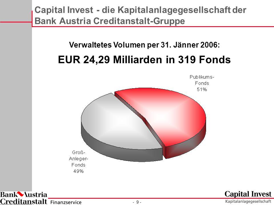 - 10 - Warum Capital Invest.