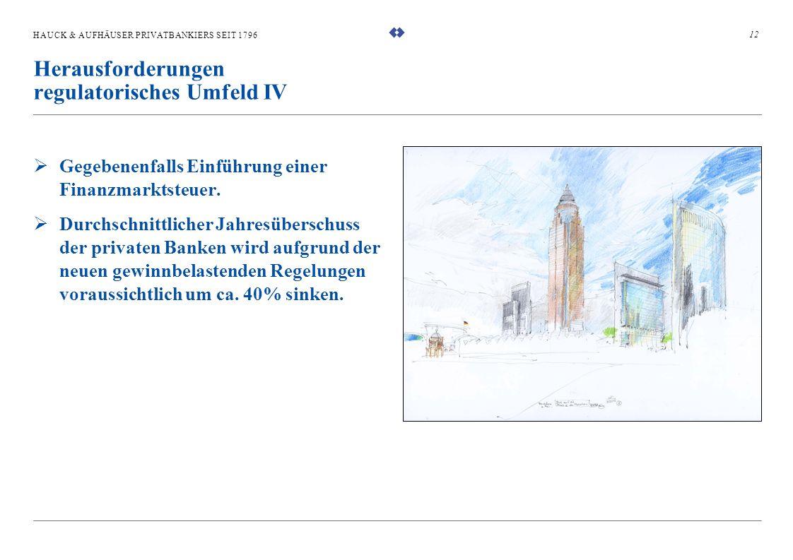 HAUCK & AUFHÄUSER PRIVATBANKIERS SEIT 1796 Gegebenenfalls Einführung einer Finanzmarktsteuer. Durchschnittlicher Jahresüberschuss der privaten Banken