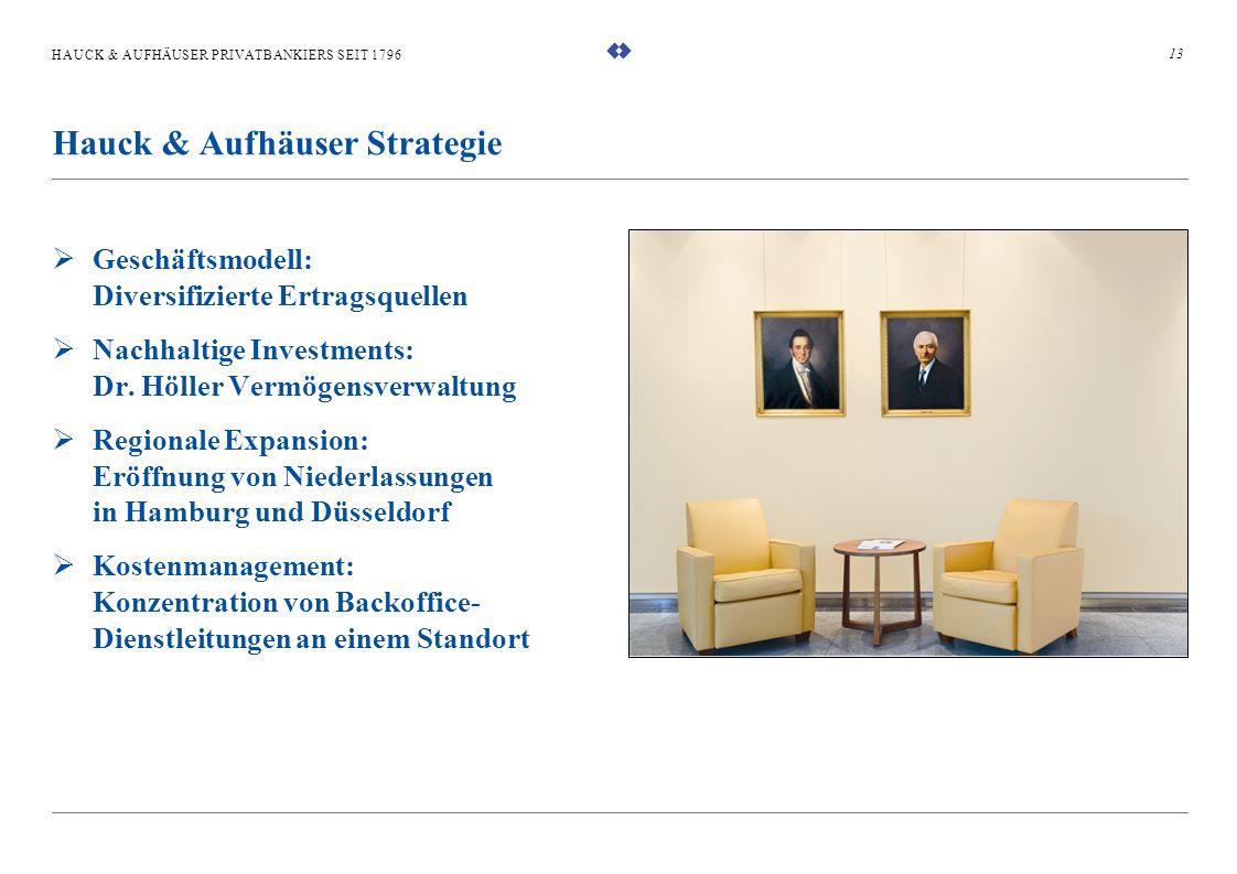 HAUCK & AUFHÄUSER PRIVATBANKIERS SEIT 1796 Geschäftsmodell: Diversifizierte Ertragsquellen Nachhaltige Investments: Dr. Höller Vermögensverwaltung Reg