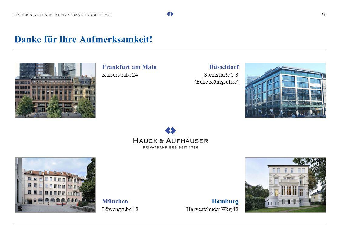 HAUCK & AUFHÄUSER PRIVATBANKIERS SEIT 1796 Danke für Ihre Aufmerksamkeit! 14 Frankfurt am Main Kaiserstraße 24 Hamburg Harvestehuder Weg 48 München Lö