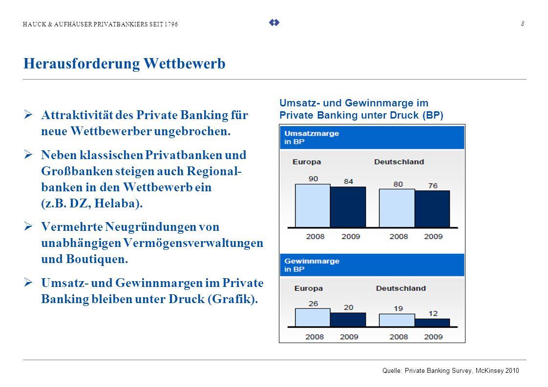 HAUCK & AUFHÄUSER PRIVATBANKIERS SEIT 1796 Attraktivität des Private Banking für neue Wettbewerber ungebrochen. Neben klassischen Privatbanken und Gro