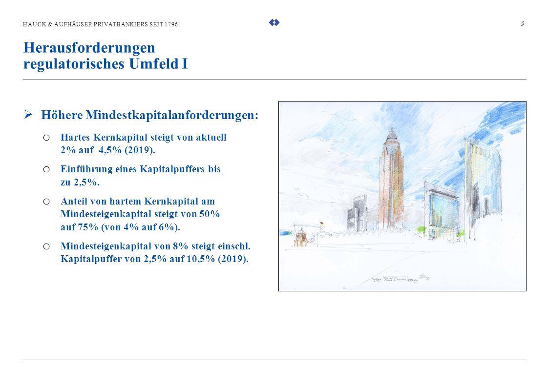 HAUCK & AUFHÄUSER PRIVATBANKIERS SEIT 1796 Höhere Mindestkapitalanforderungen: o Hartes Kernkapital steigt von aktuell 2% auf 4,5% (2019). o Einführun