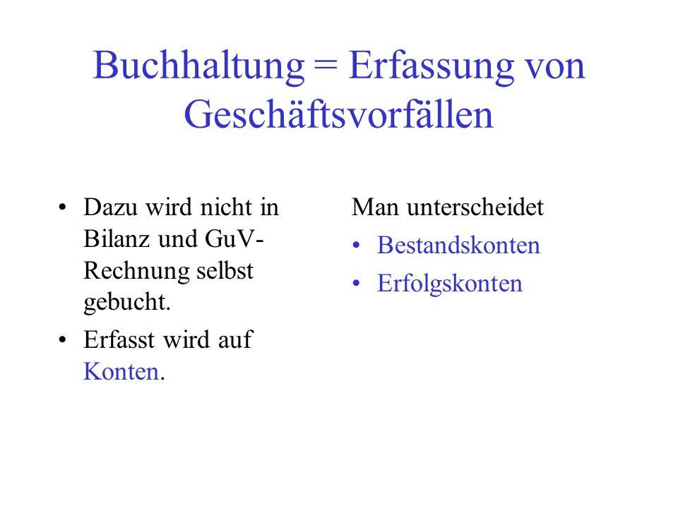 Eselsbrücke B: Ableitung aus dem Eigenkapitalkonto Das Eigenkapital steht auf der Passivseite der Bilanz, also bucht man auf einem Passivkonto – Zunahmen rechts, Abnahmen links.