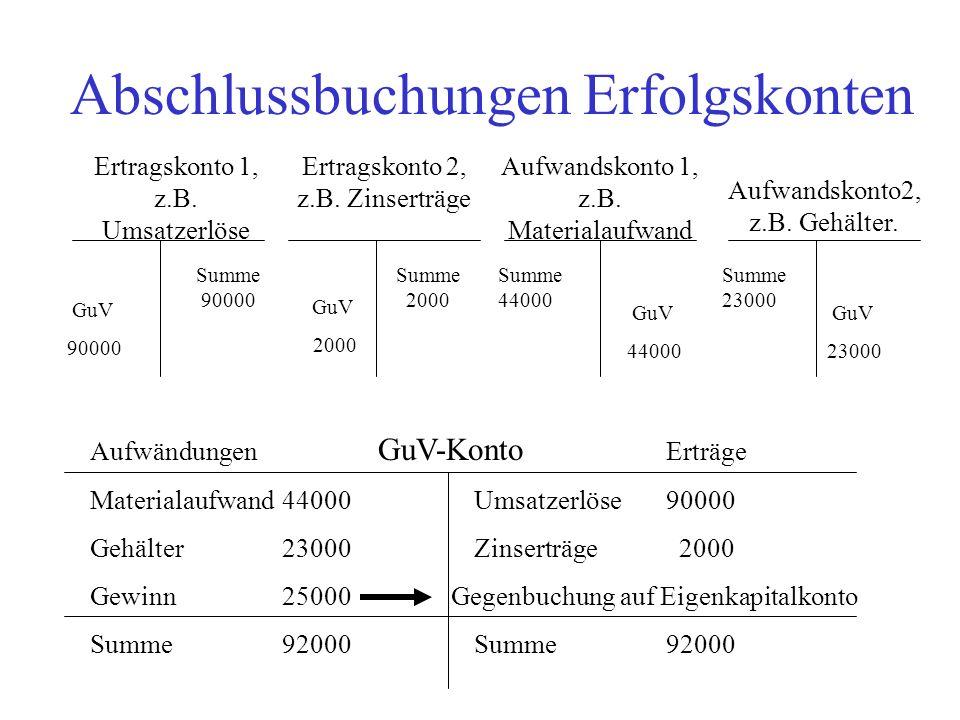 Abschlussbuchungen Erfolgskonten Ertragskonto 1, z.B. Umsatzerlöse Ertragskonto 2, z.B. Zinserträge Aufwandskonto2, z.B. Gehälter. Aufwandskonto 1, z.