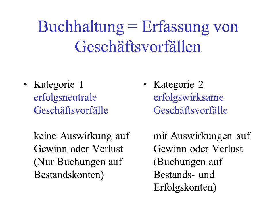 Buchungslogik 5 Aktivkonto 1, z.B.Kasse Aktivkonto2, z.B.