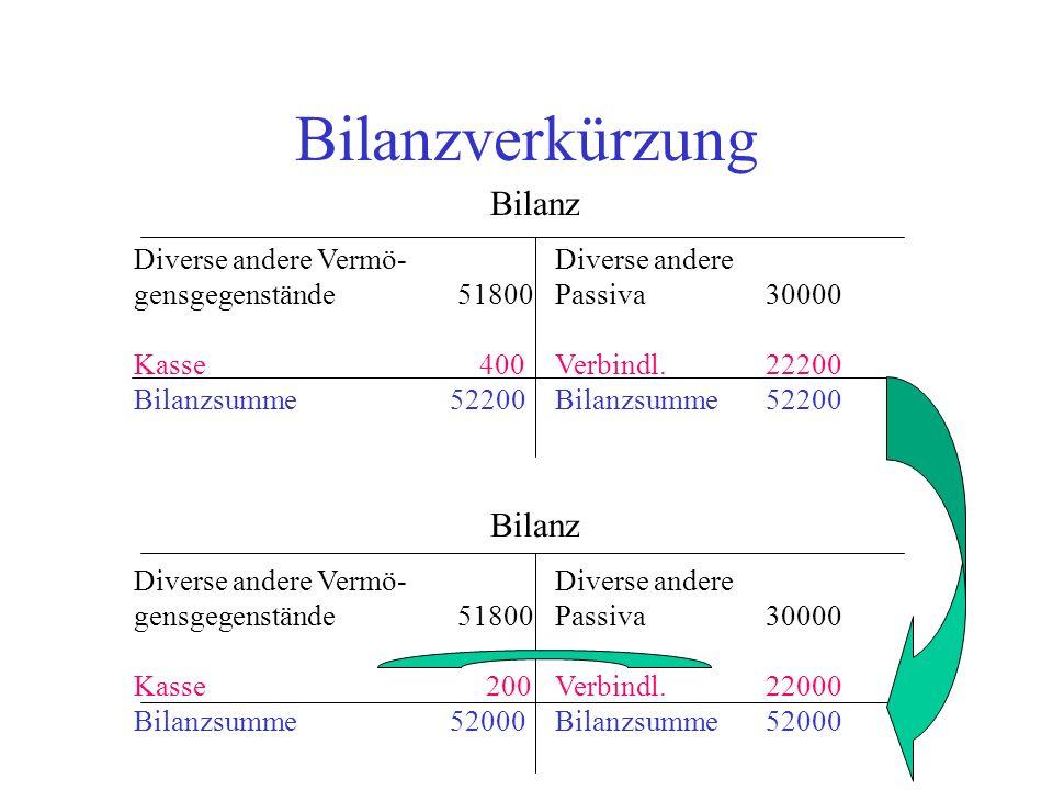 Bilanzverkürzung Bilanz Diverse andere Vermö-Diverse andere gensgegenstände 51800 Passiva 30000 Kasse 400 Verbindl.22200 Bilanzsumme52200Bilanzsumme52