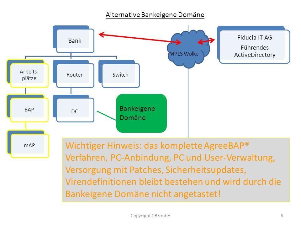 Bankeigene Domäne Copyright GBS mbH7 Zusammenfassung: Bei der Bankeigenen Domäne, werden die dort zur Verfügung gestellten Serverdienste in der Bank selbst betrieben.