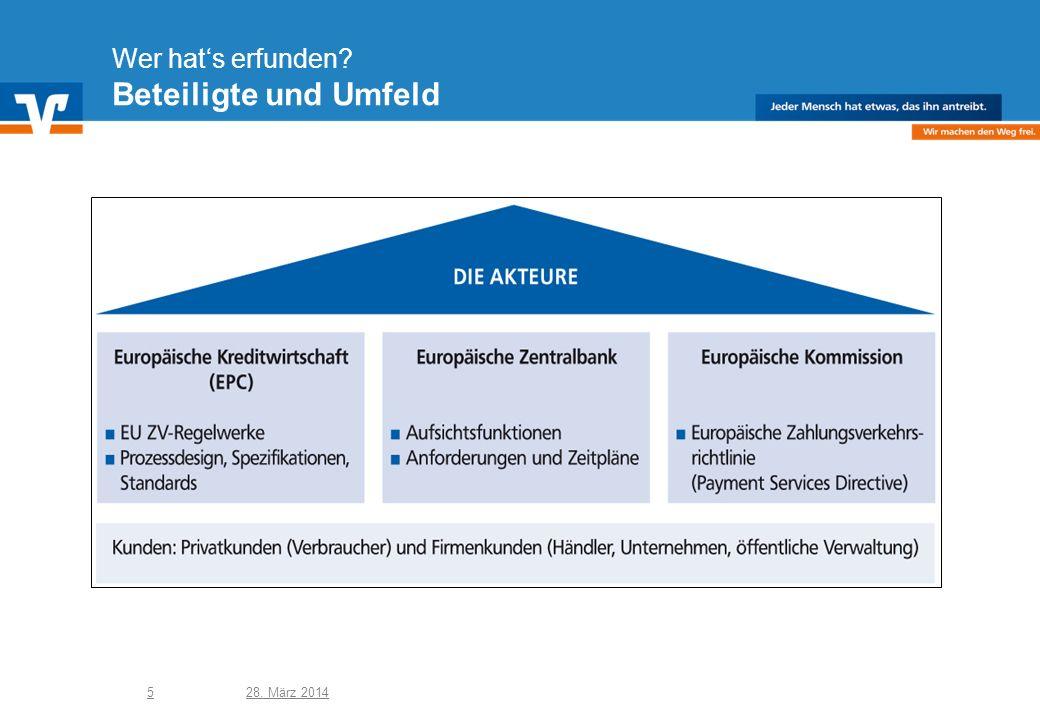 Diagramm Text / Bild BildText Bankbezeichnung | Name des Vortragenden | Funktion28. März 2014Abteilung / Copyright-Vermerk Text Diagramm Ende Diagramm