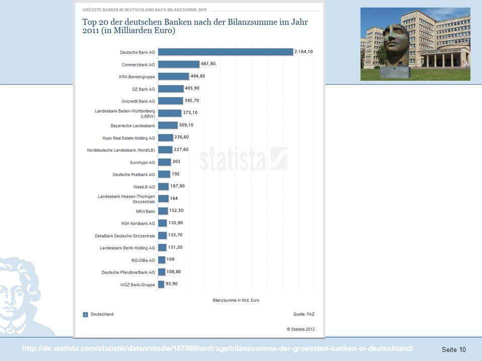 Seite 10 http://de.statista.com/statistik/daten/studie/157580/umfrage/bilanzsumme-der-groessten-banken-in-deutschland/
