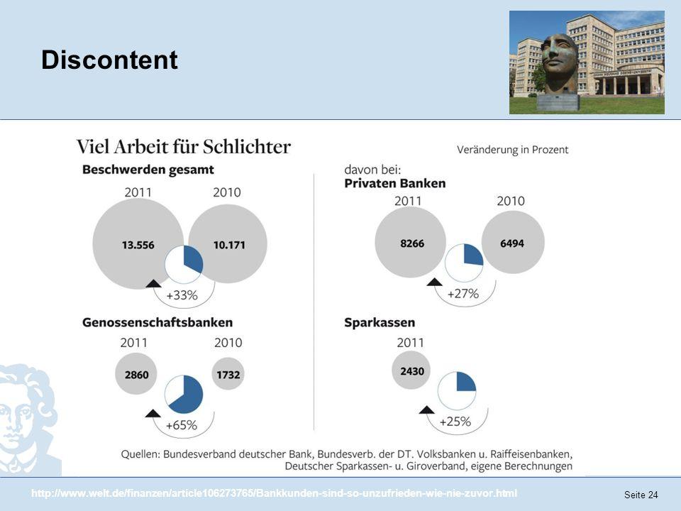 Seite 24 Discontent http://www.welt.de/finanzen/article106273765/Bankkunden-sind-so-unzufrieden-wie-nie-zuvor.html