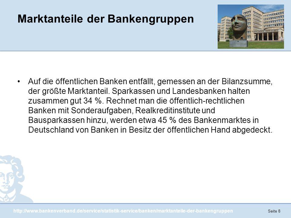 Seite 8 Marktanteile der Bankengruppen Auf die öffentlichen Banken entfällt, gemessen an der Bilanzsumme, der größte Marktanteil. Sparkassen und Lande
