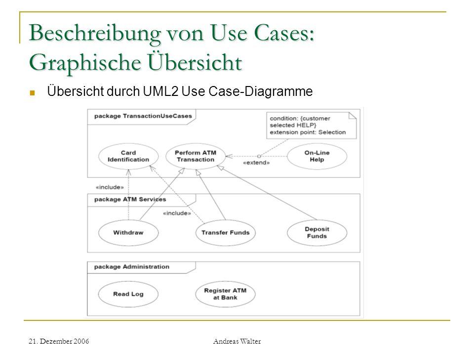 21. Dezember 2006 Andreas Walter Beschreibung von Use Cases: Graphische Übersicht Übersicht durch UML2 Use Case-Diagramme