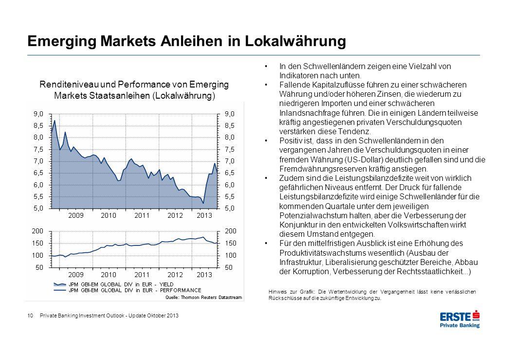 10 Emerging Markets Anleihen in Lokalwährung Renditeniveau und Performance von Emerging Markets Staatsanleihen (Lokalwährung) In den Schwellenländern