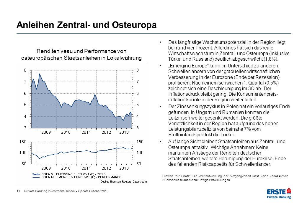 11 Anleihen Zentral- und Osteuropa Das langfristige Wachstumspotenzial in der Region liegt bei rund vier Prozent. Allerdings hat sich das reale Wirtsc