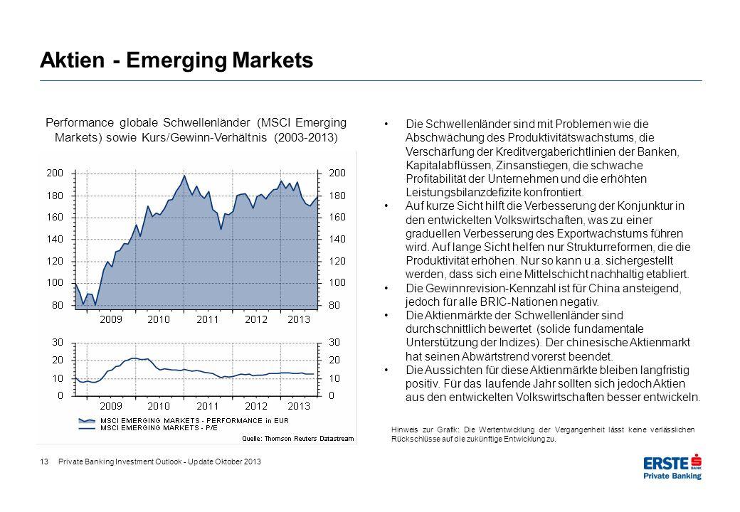 Aktien - Emerging Markets Performance globale Schwellenländer (MSCI Emerging Markets) sowie Kurs/Gewinn-Verhältnis (2003-2013) Hinweis zur Grafik: Die